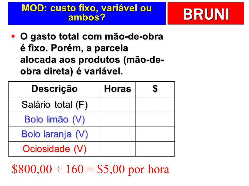 MOD: custo fixo, variável ou ambos