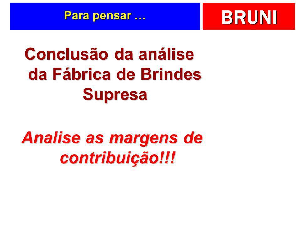 Conclusão da análise da Fábrica de Brindes Supresa