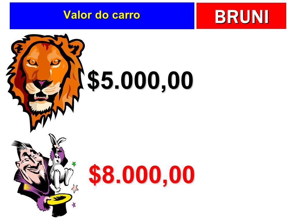 Valor do carro $5.000,00 $8.000,00
