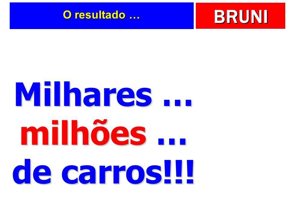 Milhares … milhões … de carros!!!