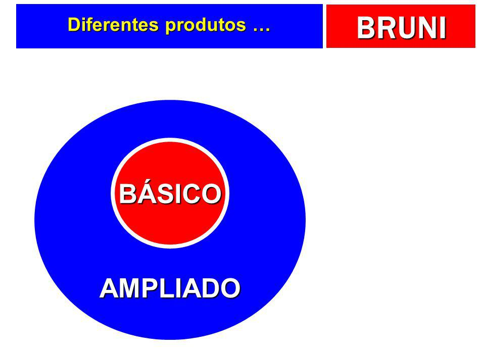 Diferentes produtos … AMPLIADO BÁSICO