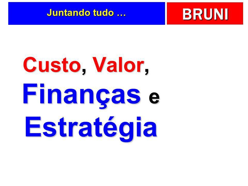 Custo, Valor, Finanças e Estratégia