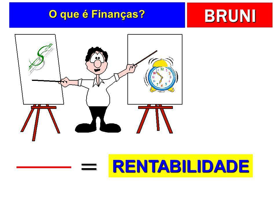O que é Finanças = RENTABILIDADE