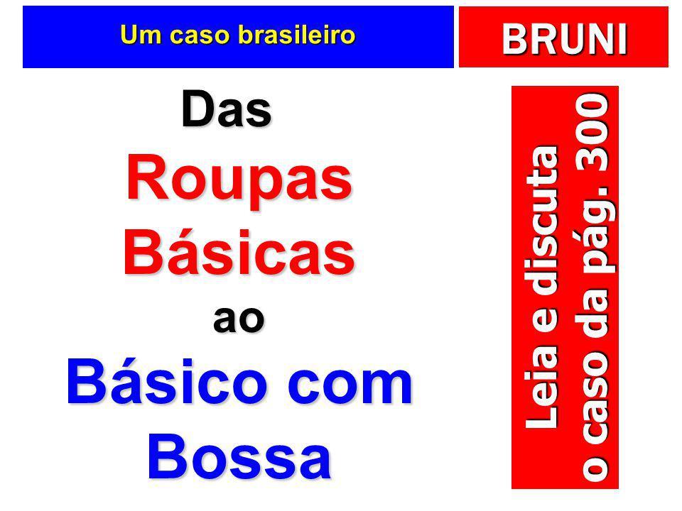 Das Roupas Básicas ao Básico com Bossa