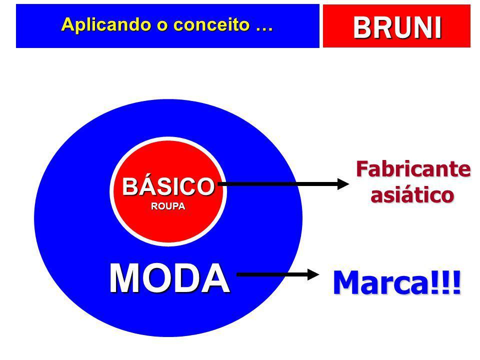 Aplicando o conceito … MODA BÁSICO ROUPA Fabricante asiático Marca!!!