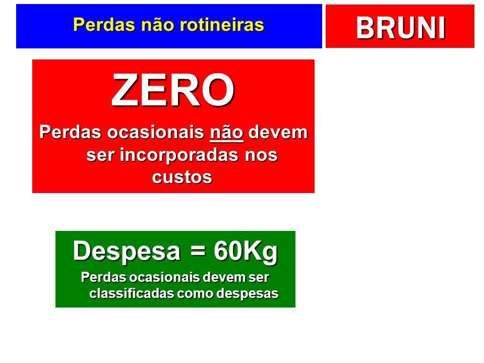 ZERO Despesa = 60Kg Perdas não rotineiras