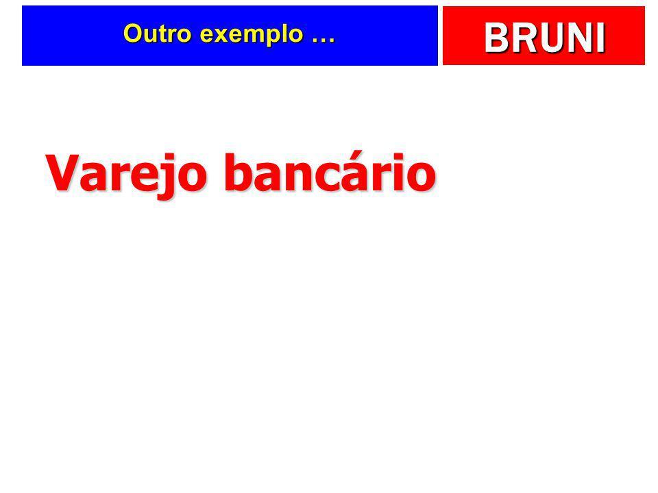 Outro exemplo … Varejo bancário