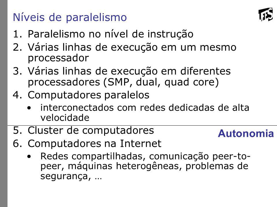Níveis de paralelismo Autonomia Paralelismo no nível de instrução