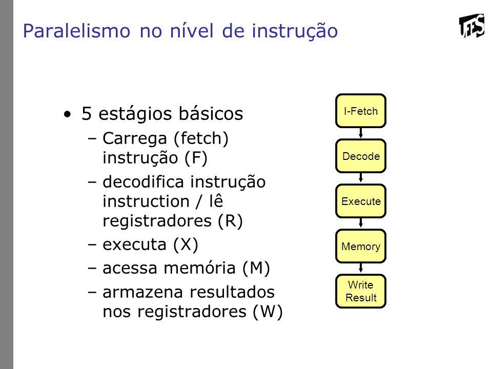 Paralelismo no nível de instrução