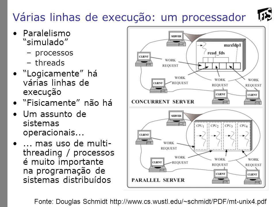 Várias linhas de execução: um processador