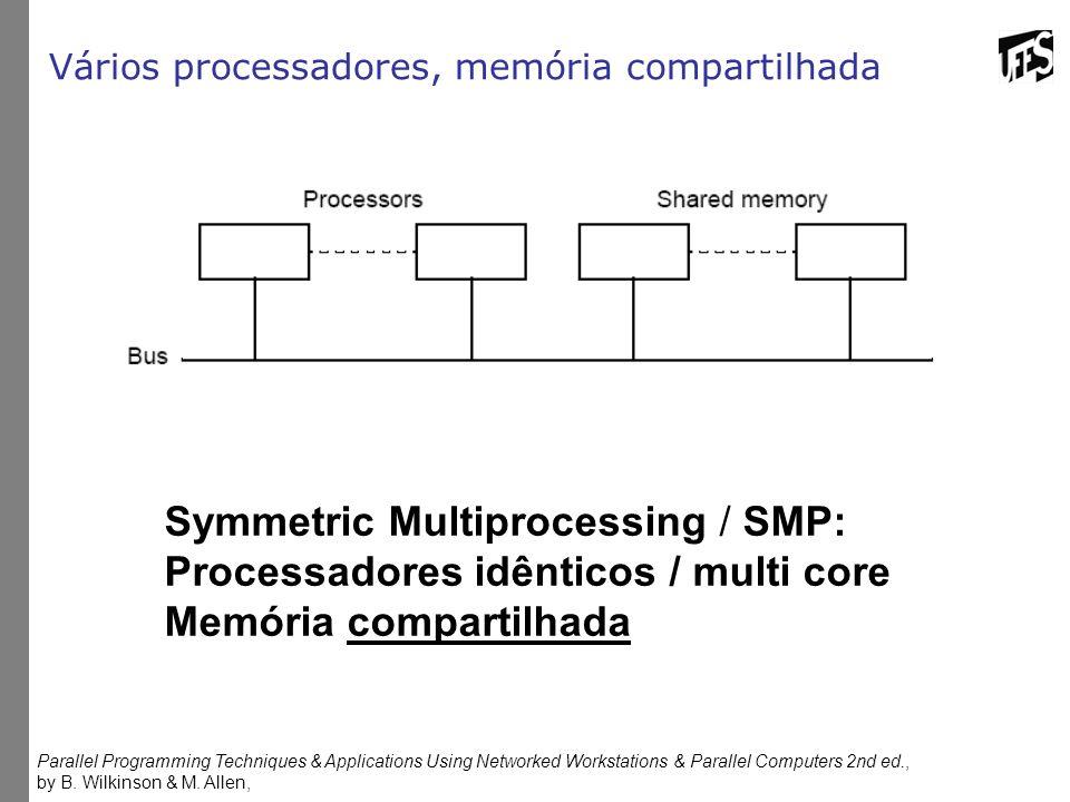 Vários processadores, memória compartilhada
