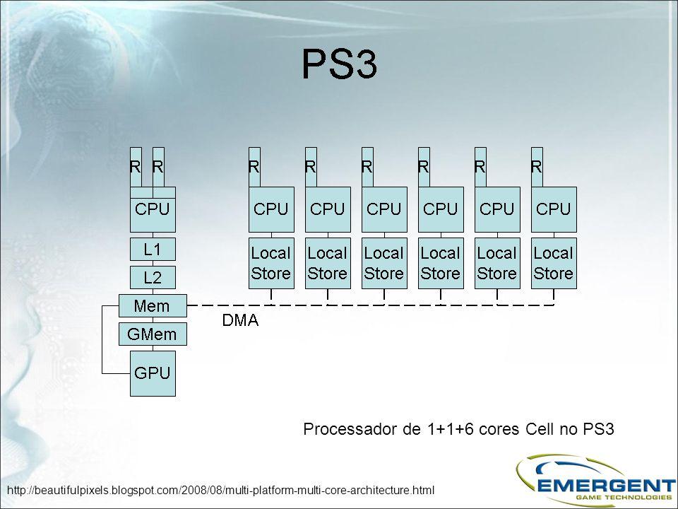 Processador de 1+1+6 cores Cell no PS3