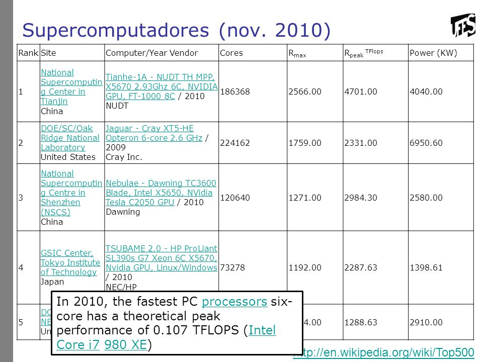 Supercomputadores (nov. 2010)
