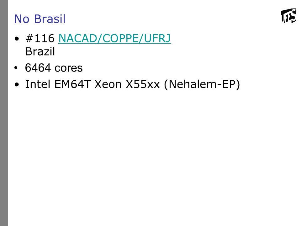 No Brasil 6464 cores #116 NACAD/COPPE/UFRJ Brazil