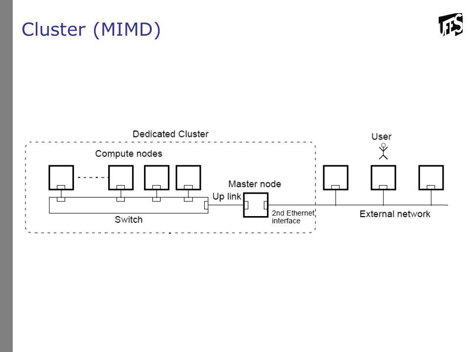 Cluster (MIMD)