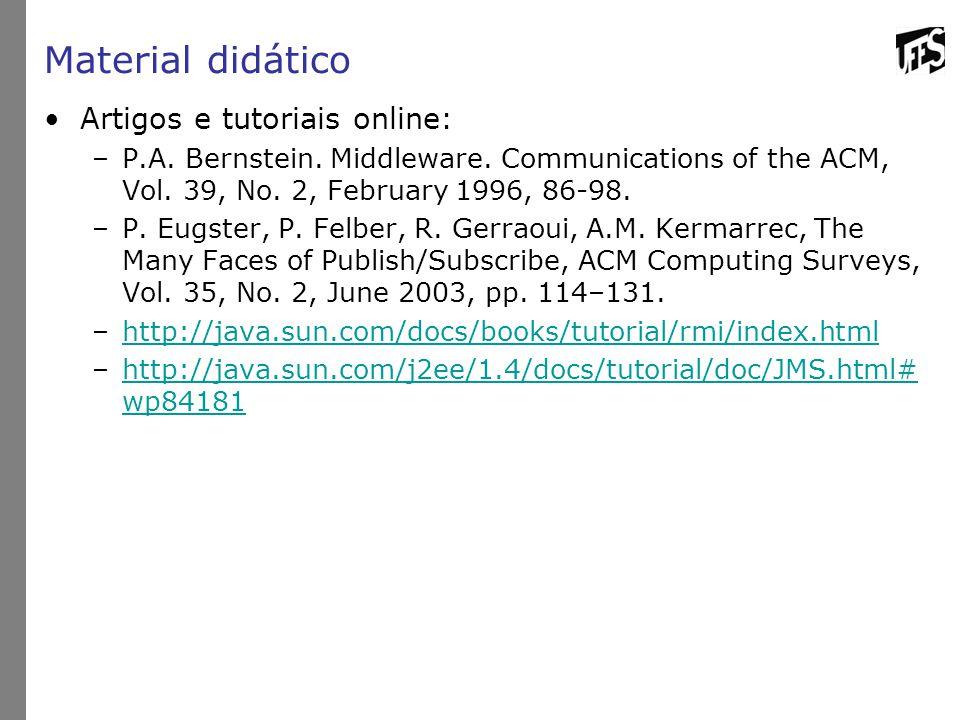 Material didático Artigos e tutoriais online: