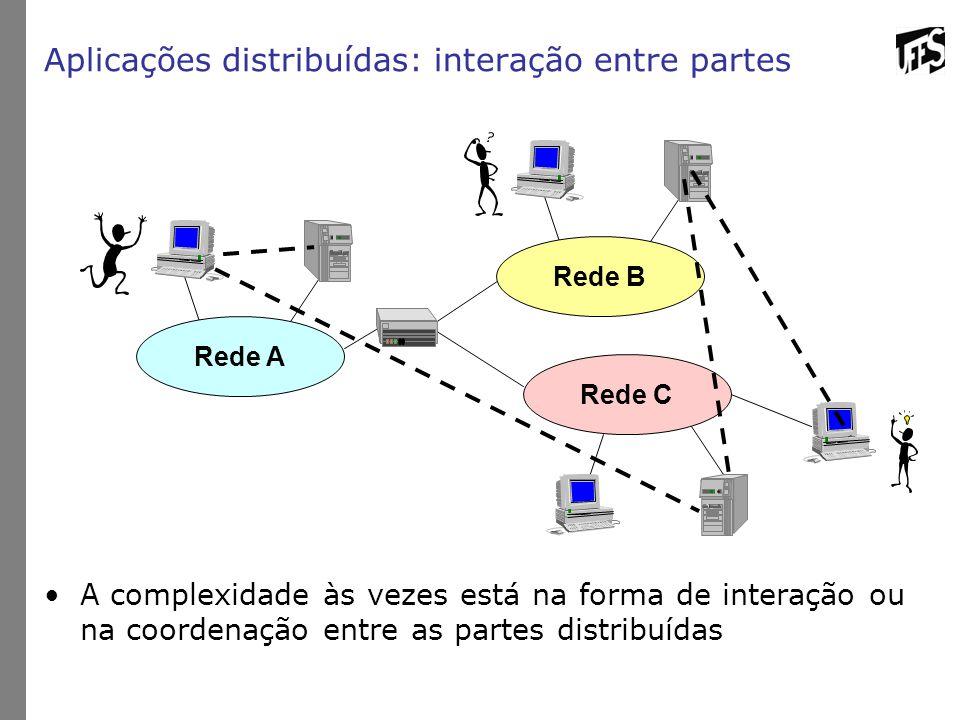 Aplicações distribuídas: interação entre partes