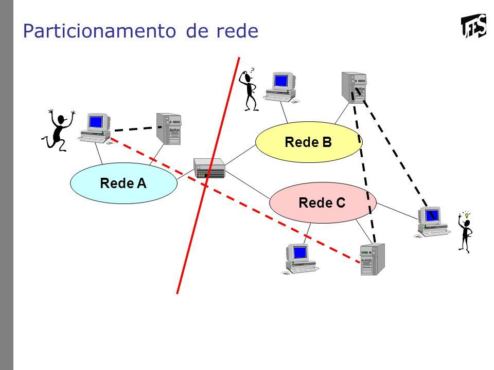 Particionamento de rede