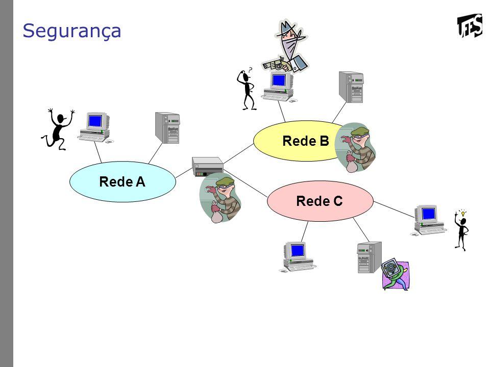 Segurança Rede B Rede A Rede C