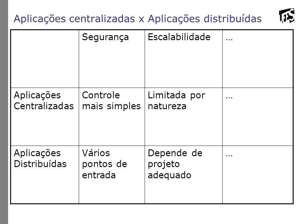 Aplicações centralizadas x Aplicações distribuídas