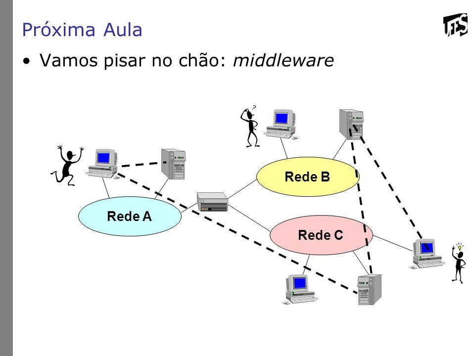 Próxima Aula Vamos pisar no chão: middleware Rede B Rede A Rede C