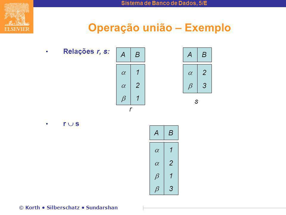 Operação união – Exemplo