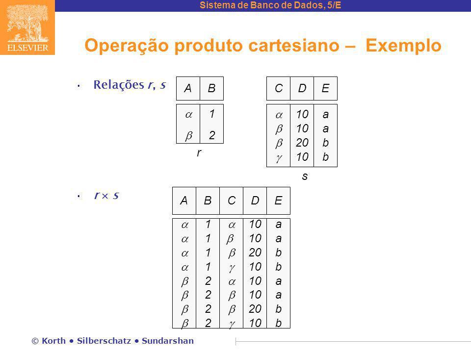 Operação produto cartesiano – Exemplo