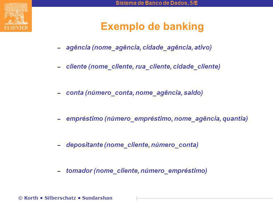 Exemplo de banking agência (nome_agência, cidade_agência, ativo)