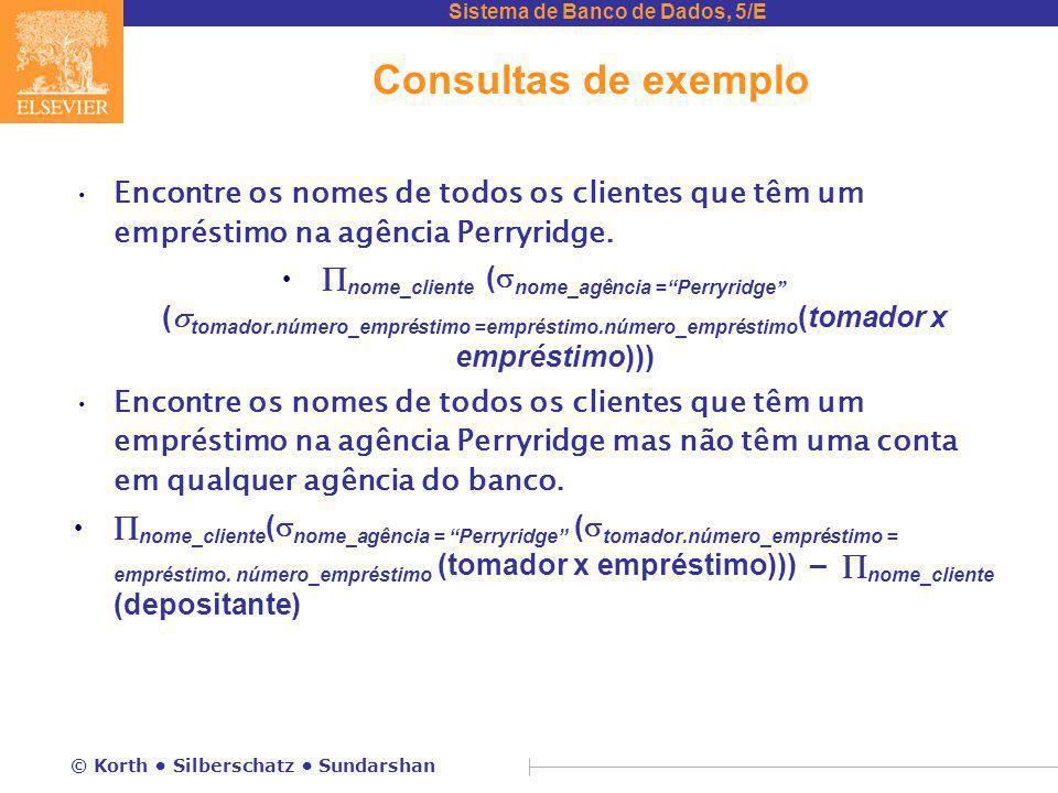 Consultas de exemplo Encontre os nomes de todos os clientes que têm um empréstimo na agência Perryridge.