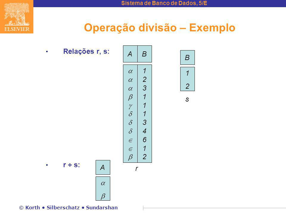 Operação divisão – Exemplo