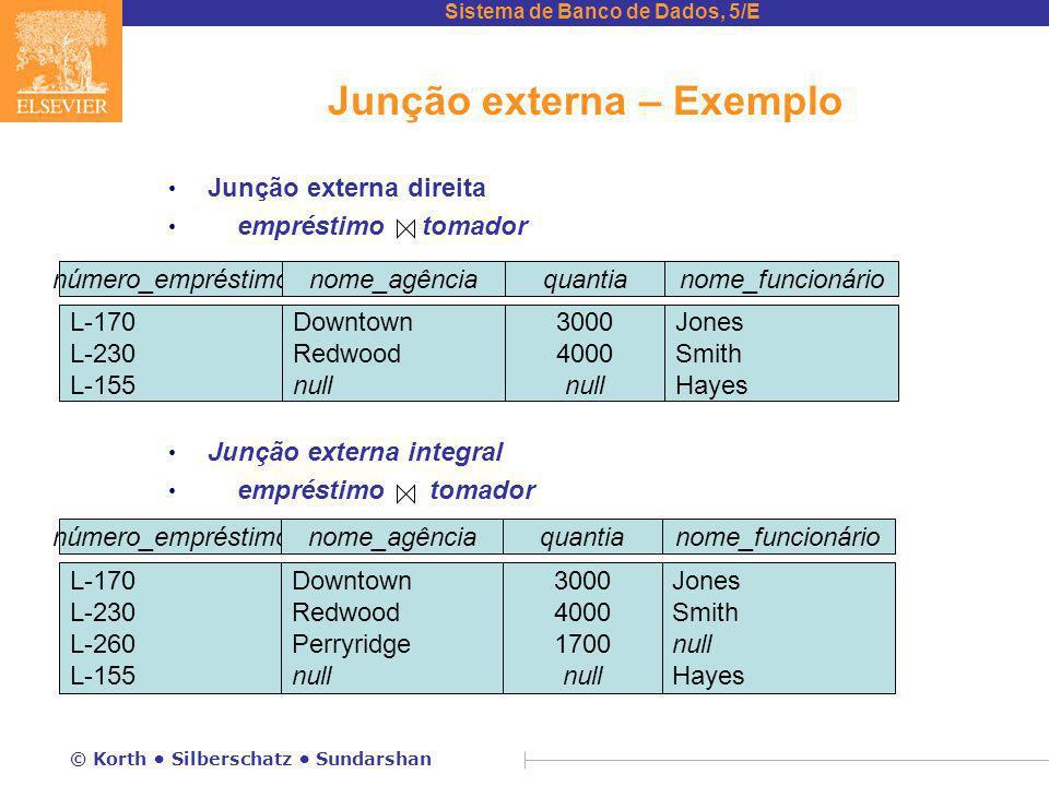 Junção externa – Exemplo