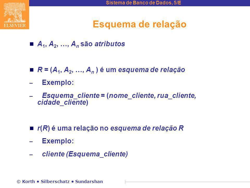 Esquema de relação A1, A2, …, An são atributos