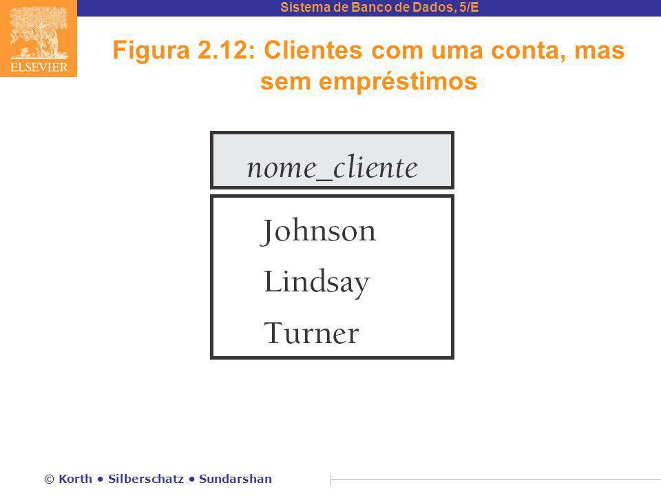 Figura 2.12: Clientes com uma conta, mas sem empréstimos