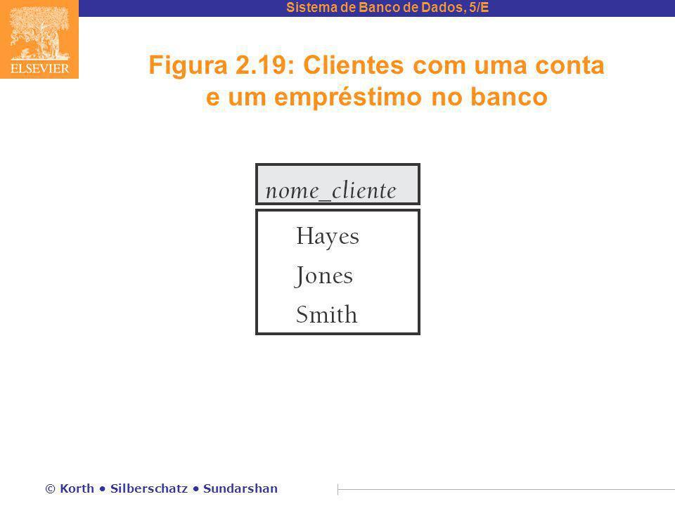 Figura 2.19: Clientes com uma conta e um empréstimo no banco