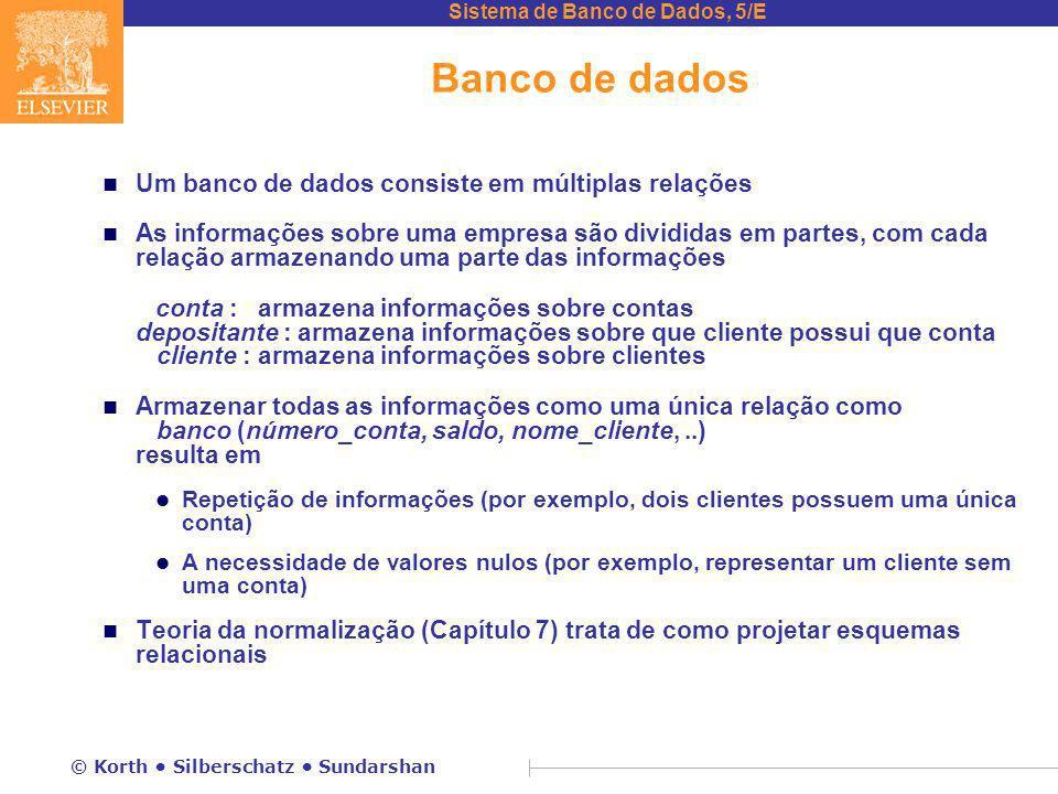 Banco de dados Um banco de dados consiste em múltiplas relações
