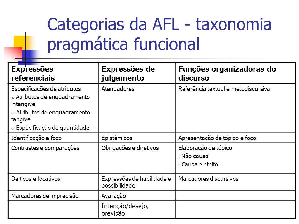 Categorias da AFL - taxonomia pragmática funcional
