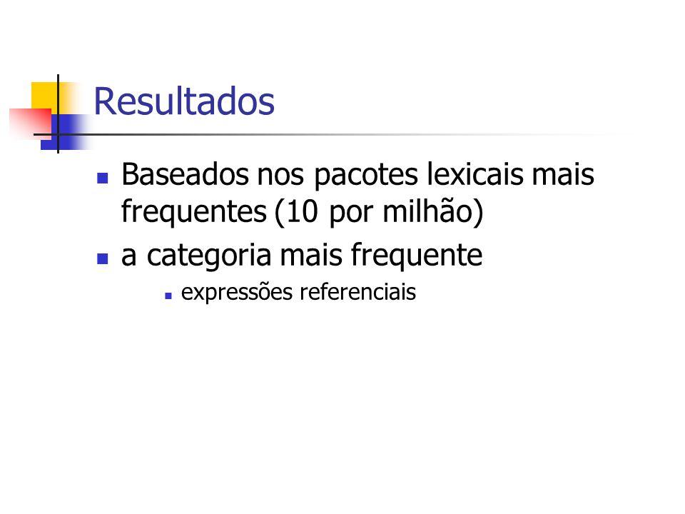 Resultados Baseados nos pacotes lexicais mais frequentes (10 por milhão) a categoria mais frequente.