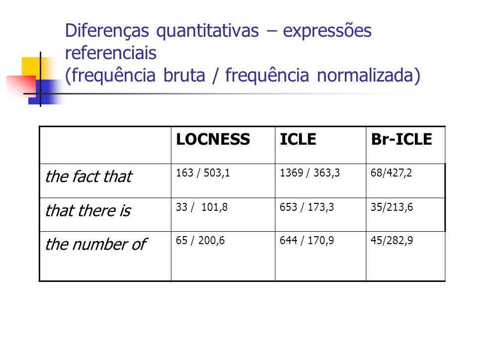 Diferenças quantitativas – expressões referenciais (frequência bruta / frequência normalizada)