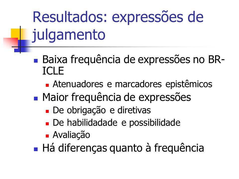 Resultados: expressões de julgamento
