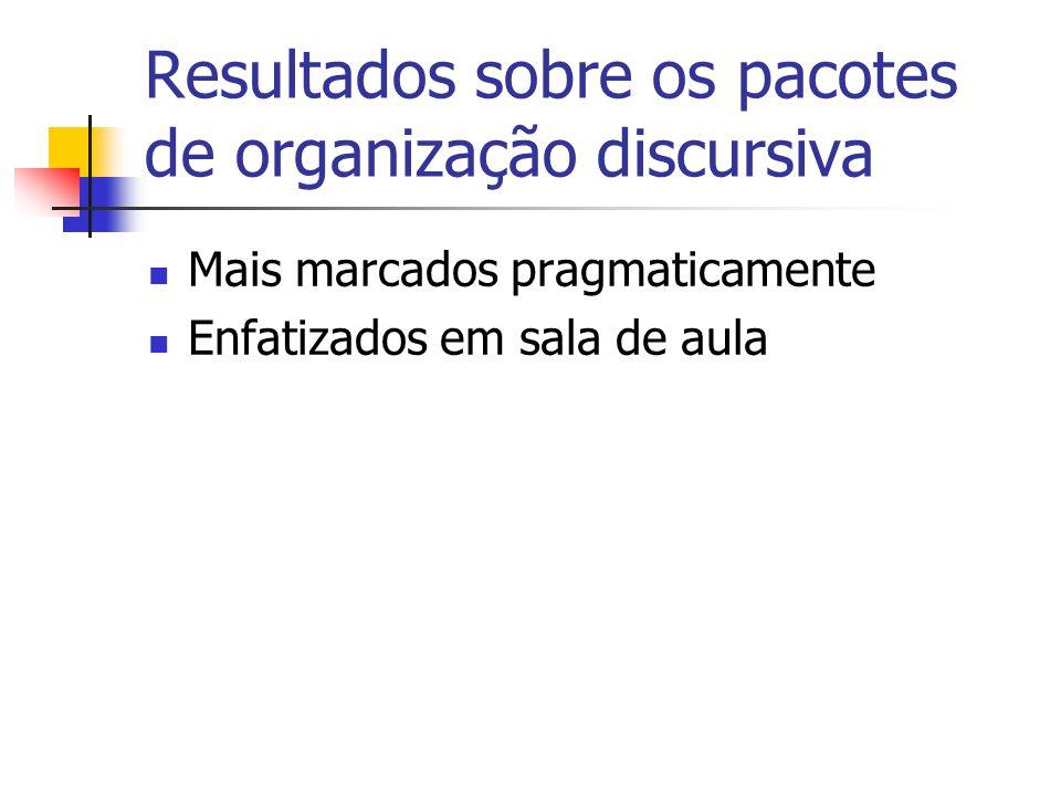 Resultados sobre os pacotes de organização discursiva