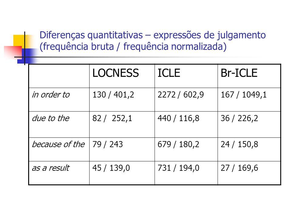 Diferenças quantitativas – expressões de julgamento (frequência bruta / frequência normalizada)