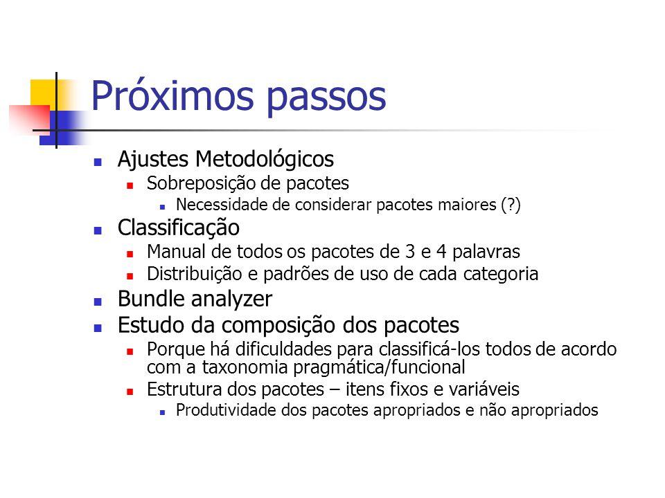 Próximos passos Ajustes Metodológicos Classificação Bundle analyzer