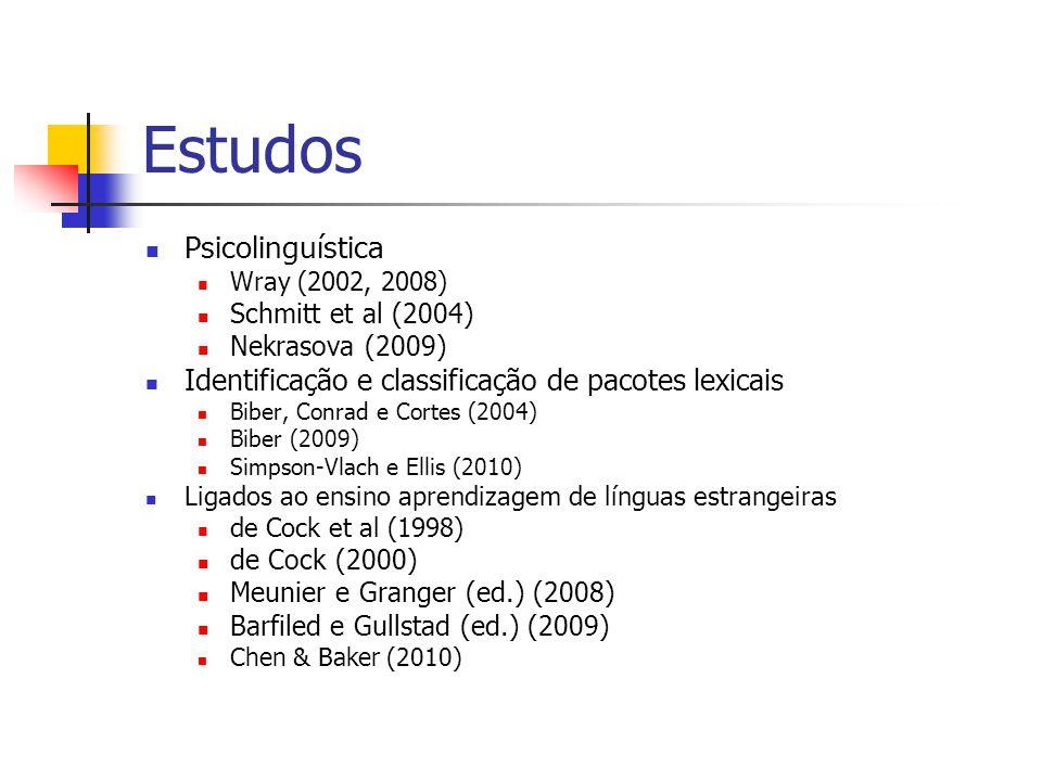 Estudos Psicolinguística