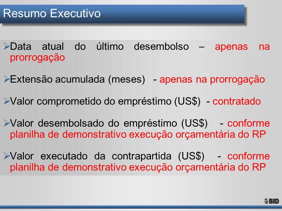 Resumo Executivo Data atual do último desembolso – apenas na prorrogação Extensão acumulada (meses) - apenas na prorrogação.