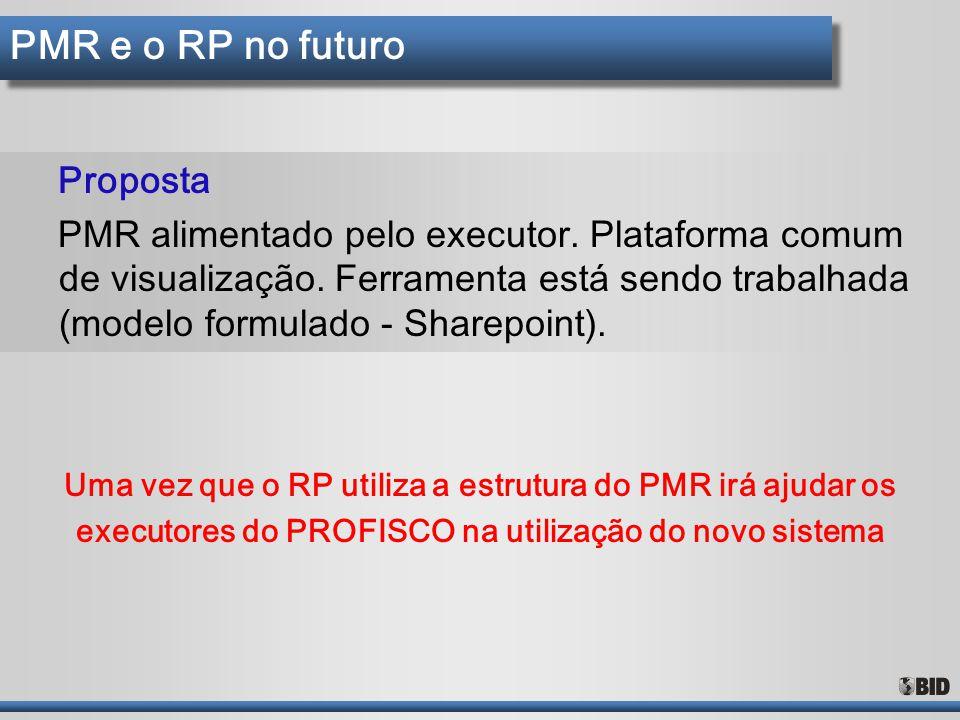 PMR e o RP no futuro Proposta