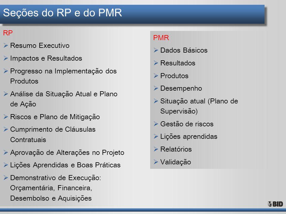 Seções do RP e do PMR RP PMR Resumo Executivo Dados Básicos