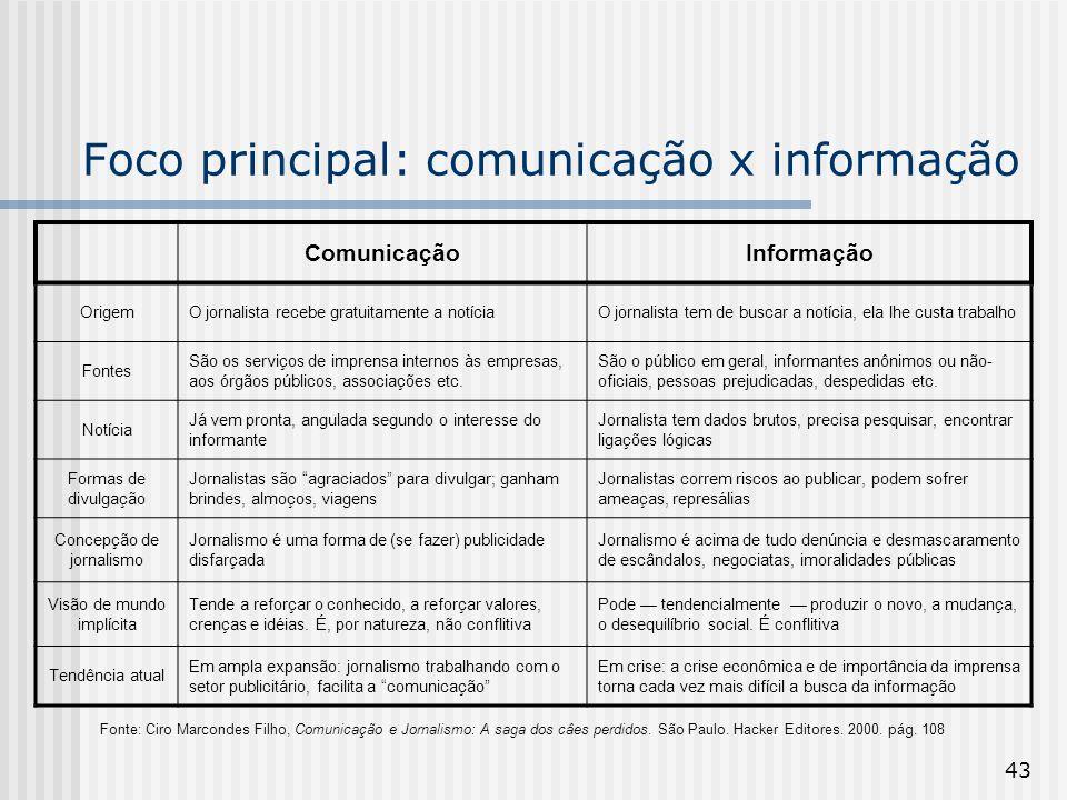 Foco principal: comunicação x informação