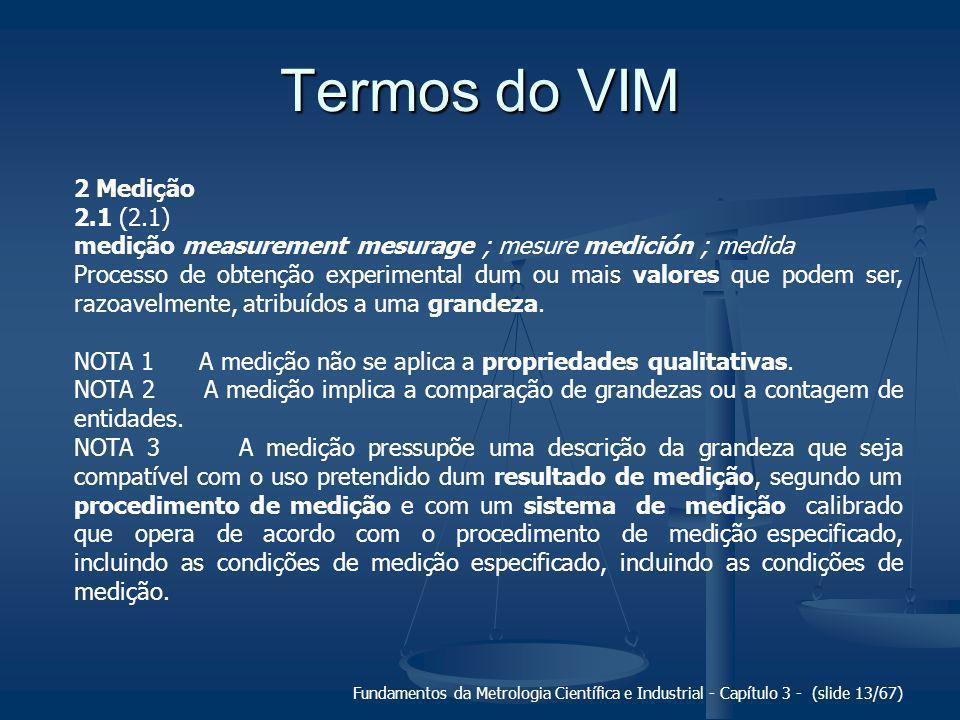 Termos do VIM 2 Medição 2.1 (2.1)