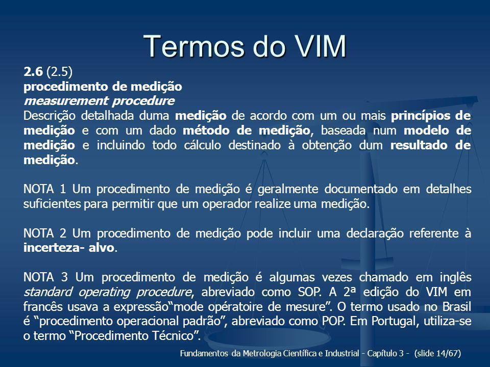 Termos do VIM 2.6 (2.5) procedimento de medição measurement procedure