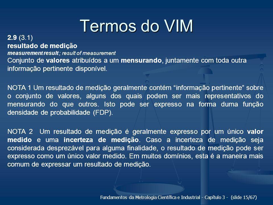 Termos do VIM 2.9 (3.1) resultado de medição
